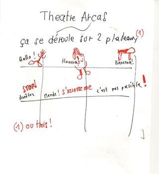 Theatre-arcas 1